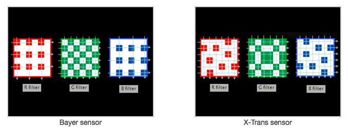 omd em1 ii vs fuji xt2