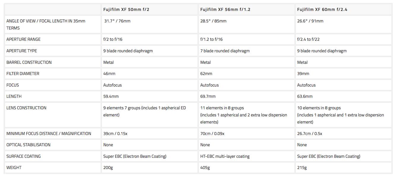 Erfreut R Erstellen Datenrahmen Zeitgenössisch - Benutzerdefinierte ...