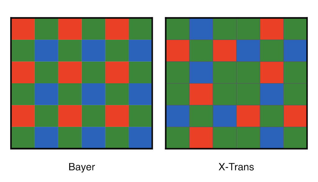 illustration showing the difference between bayer and xtrans