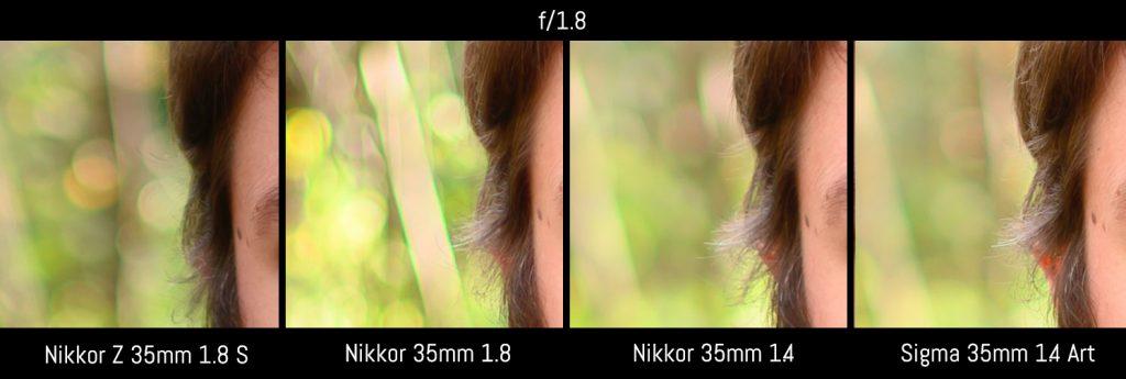 bokeh fastest apertures 1.8 nikon 35mm