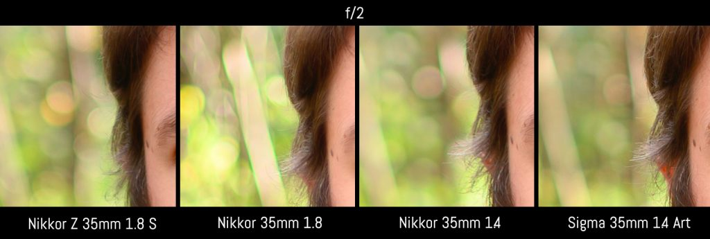 bokeh fastest apertures 2.0 nikon 35mm