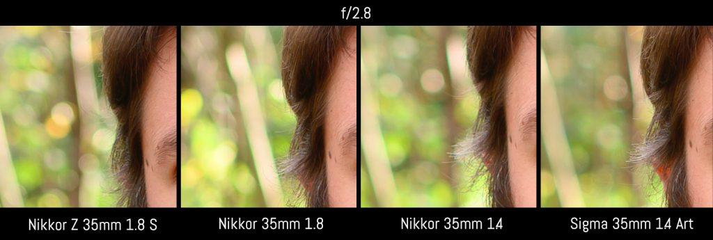 bokeh fastest apertures 2.8 nikon 35mm