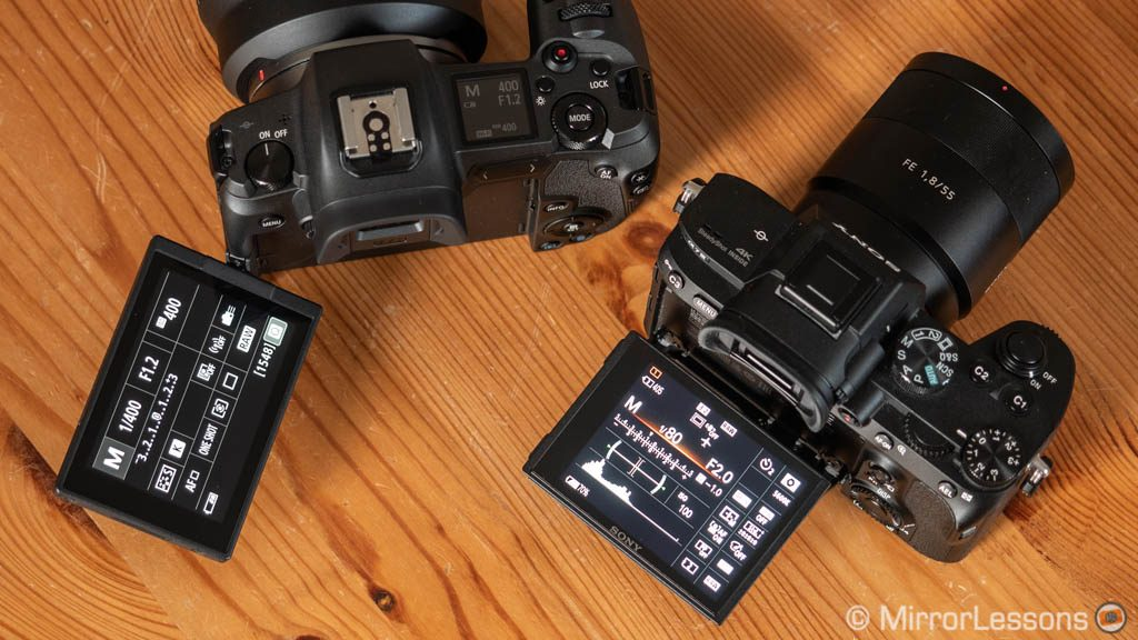 Canon EOS R vs Sony A7 III – The complete comparison