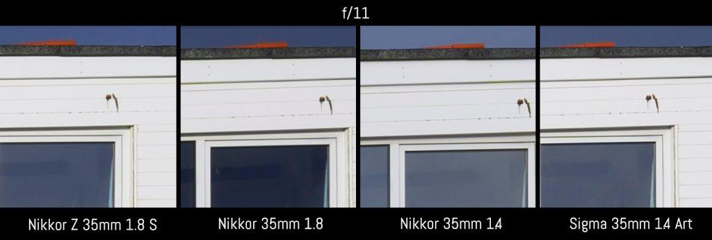 nikkor 35mm 11 fastest apertures corner