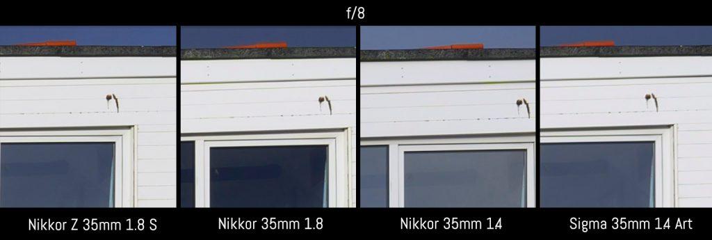 nikkor 35mm 8.0 fastest apertures corner