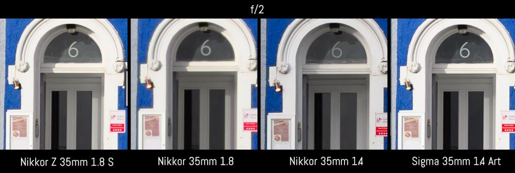 nikon 35mm 2.0