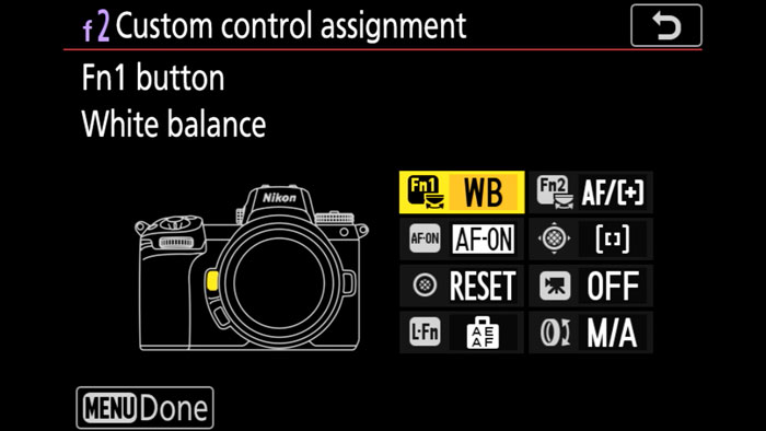 Nikon Z6 vs Sony A7 III – The complete comparison