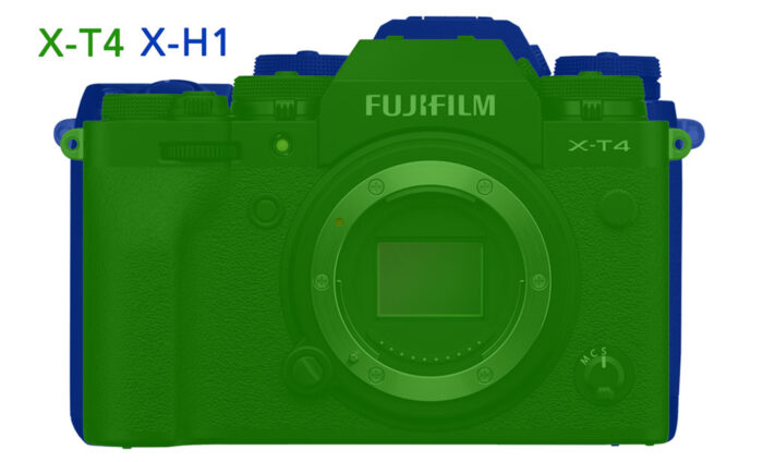 Size comparison between the X-T4 and X-H1 (front view)