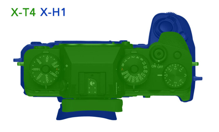 Size comparison between the X-T4 and X-H1 (top view)