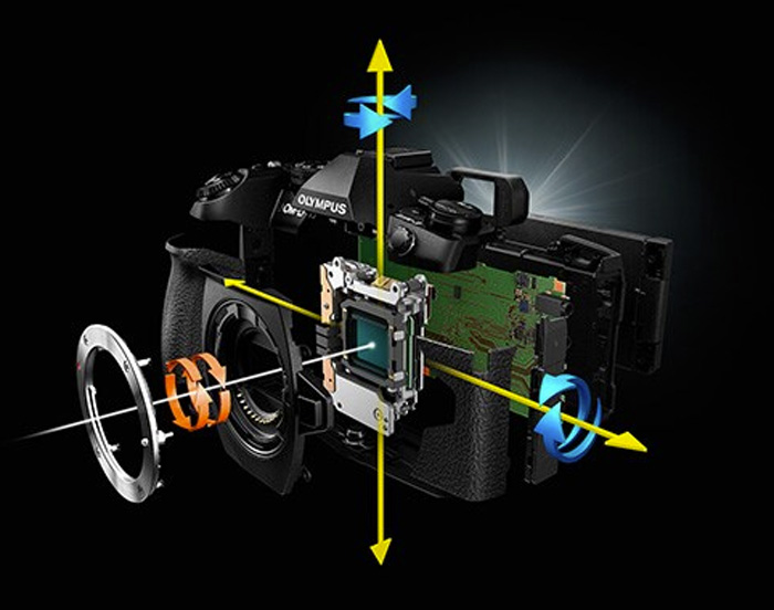 sensor stabilisation mechanism on Olympus cameras