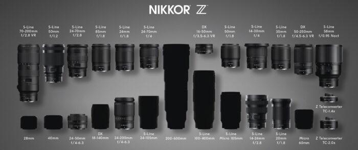 Nikon Z lenses graphic list