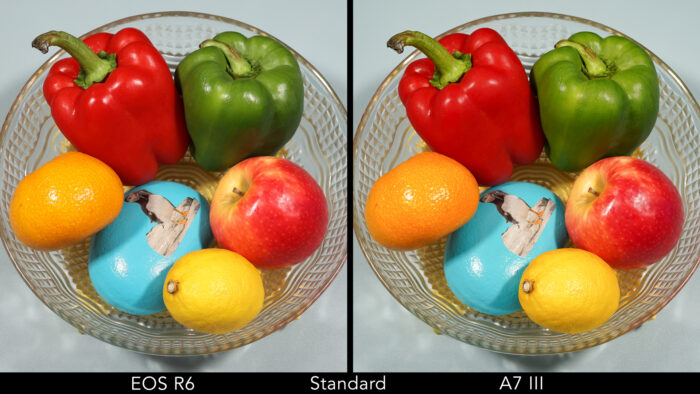 side by side images of bowl of fruit and veg shot by the two cameras with the standard profile