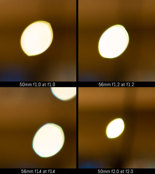 corner crop of the four images at the fastest apertures