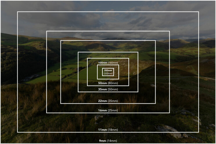 landscape image with various bright frames added in post that show the various fields of view