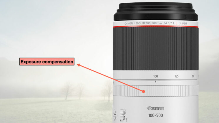 illustration with canon lens control ring